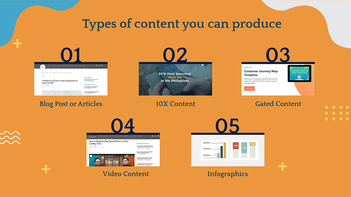 Types of content to produce