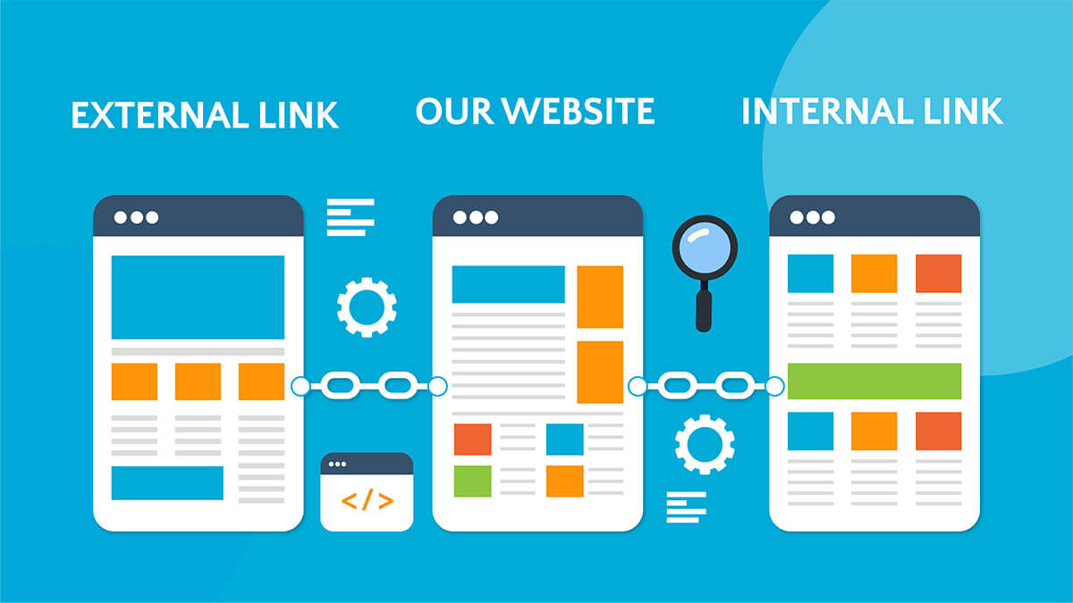 Ideal website linking structure